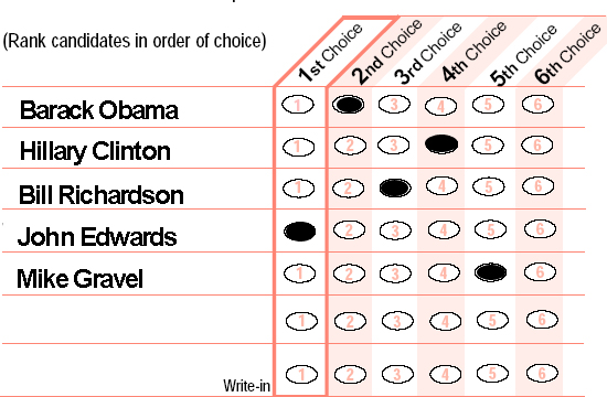 Sample IRV Ballot